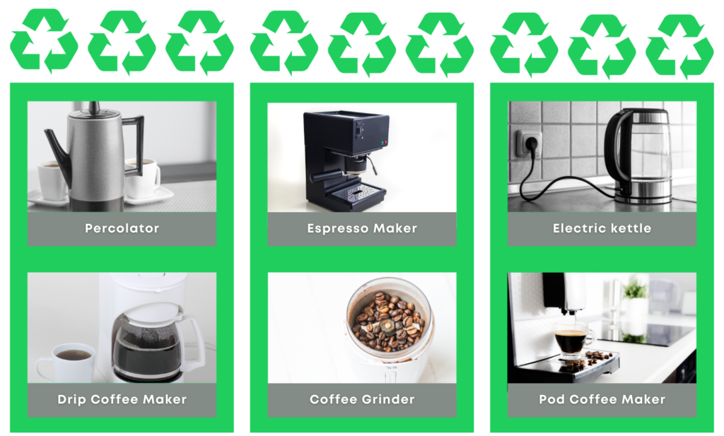 Coffee appliances accepted for recycling by ElectroRecycle: Percolator, Espresso Maker, Electric Kettle, Drip Coffee Maker, Coffee Grinder, Pod Coffee Maker